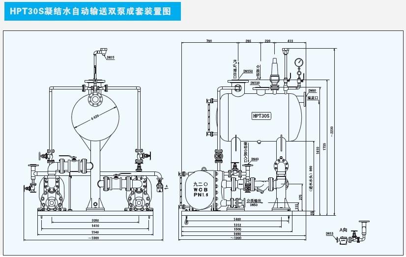 HPT30S万博娱乐登陆注册自动输送双泵成套万博文化app官网图
