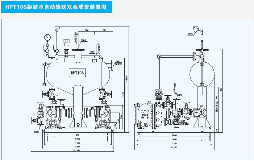 HPT10S万博娱乐登陆注册自动输送双泵成套万博文化app官网图