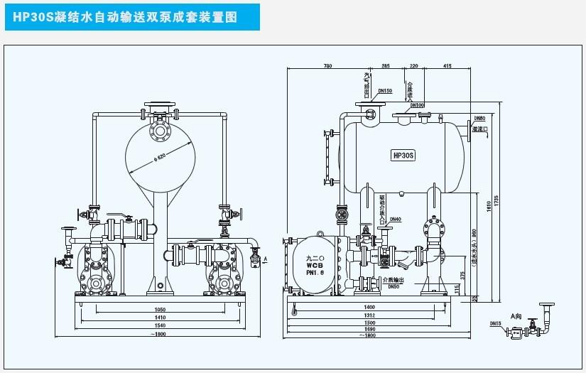 HP30S万博娱乐登陆注册自动输送双泵成套万博文化app官网图