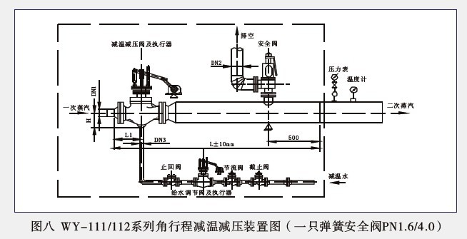 WY-111/112系列角行程减温减压万博文化app官网