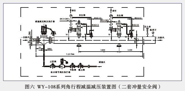 WY-108系列角行程减温减压万博文化app官网