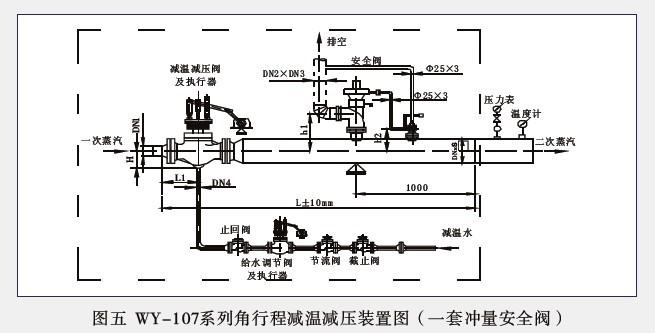 WY-107系列角行程减温减压万博文化app官网